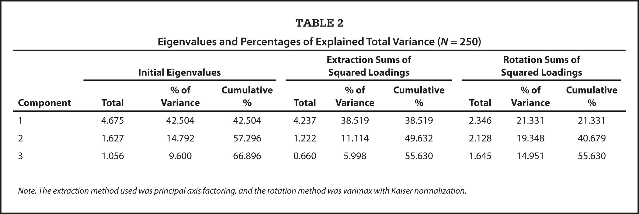 understanding pearson s r effect size and percentage of variance explained exercise 24 Pearson's correlation coefficient correlation is a technique for investigating the relationship between two quantitative, continuous variables, for example, age and blood pressure pearson's correlation coefficient (r) is a measure of the strength of the association between the two variables.