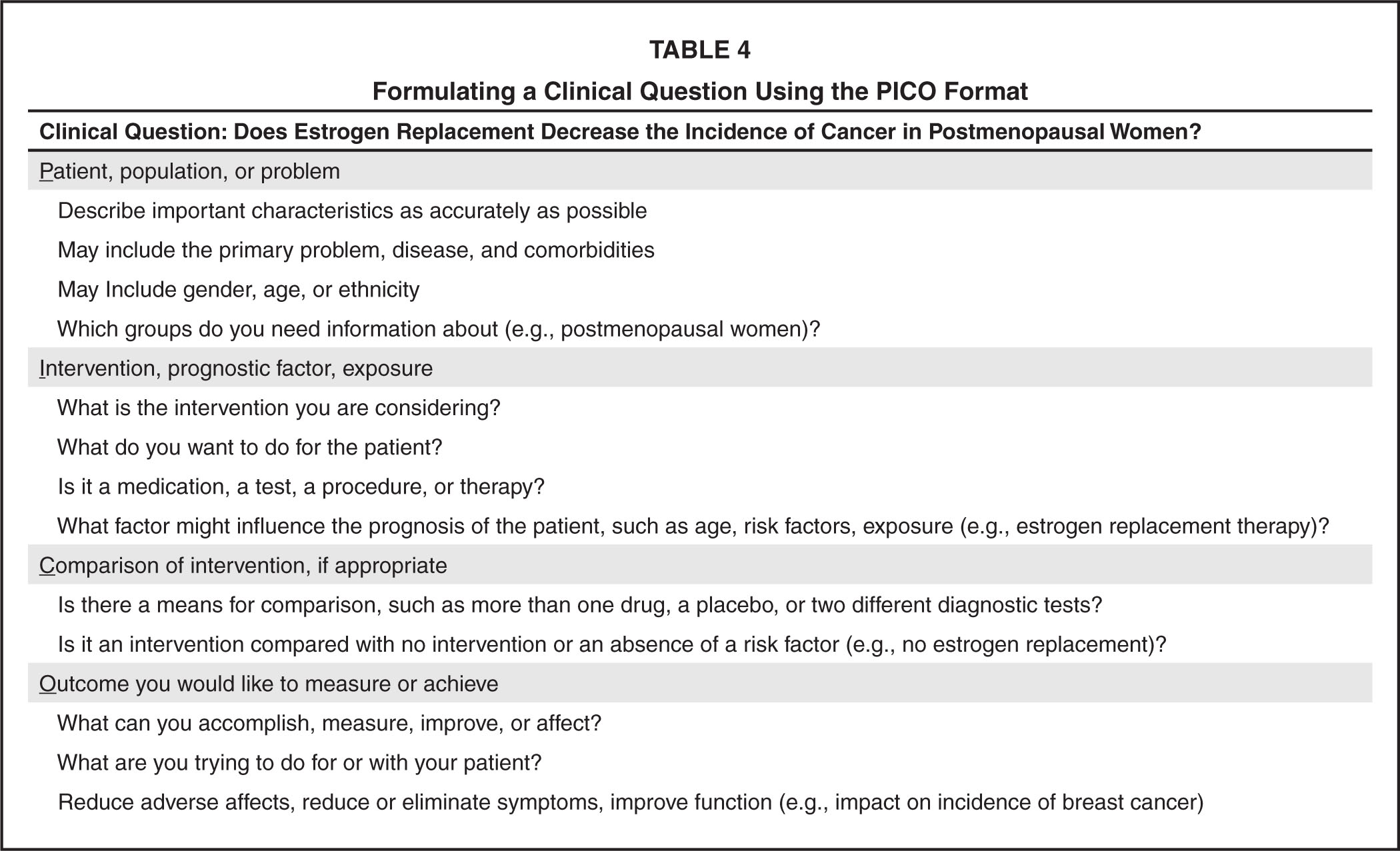 picot nursing examples Have focused on the research processexamples of evidence-based prac- chapter 14 application of evidence-based nursing practice with research over recent years list picot questions that could be generated from this.