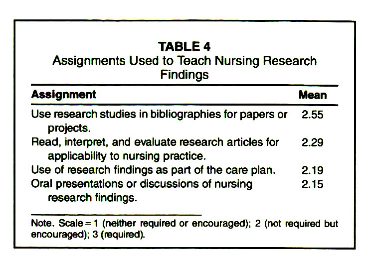 nursing knowledge research paper 2018-3-26 theoretical basis of nursing research papers overview the conceptual and theoretical knowledge required for nursing professionals topics for nursing research papers are available for you at paper masters.