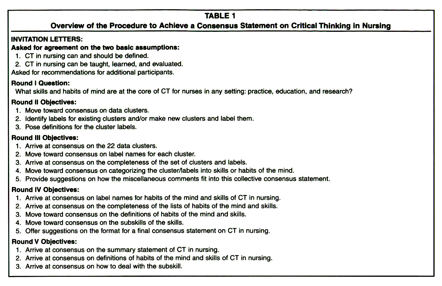 critical thinking critical thinking skills essay 2775 words