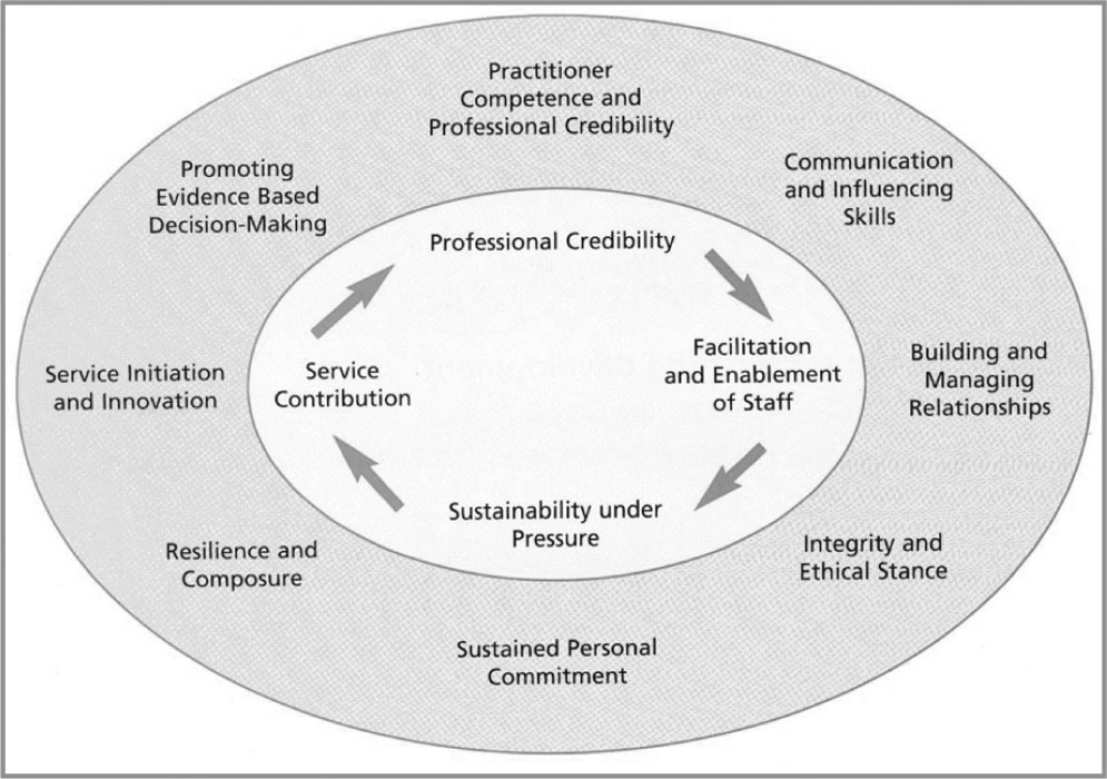 Competency-Based Education: What It Is and How It's Different