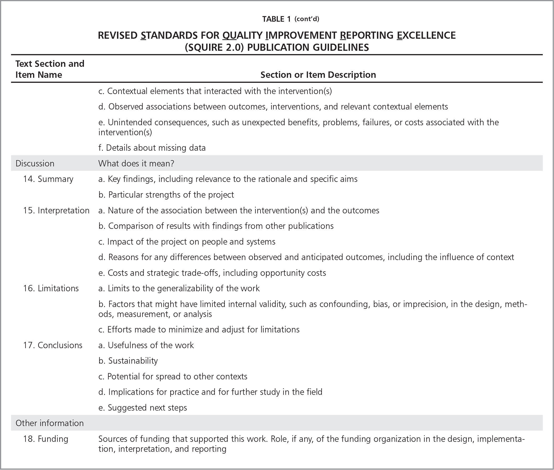 quality improvement report template squire 2 0 standards for quality improvement reporting