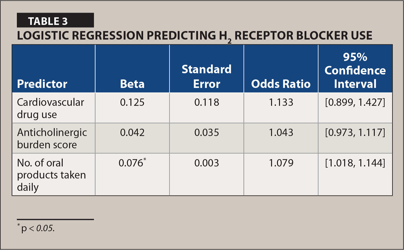 dissertation - logistic regression Logistic regression is a valuable statistical tool used to model the probability of a binary response variable as a function of one or more input variables the goal of this thesis research is.