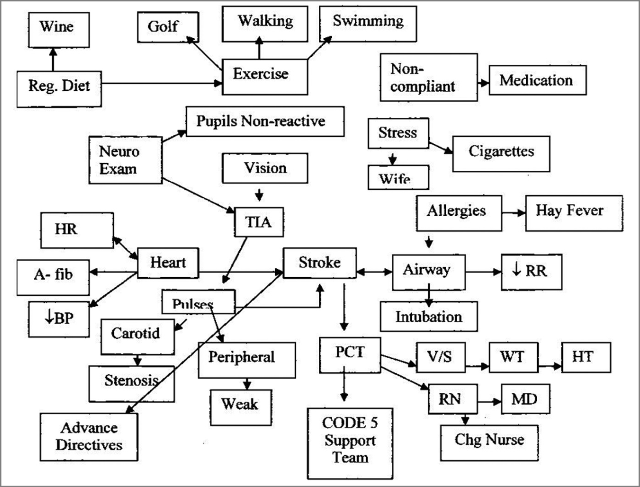 The influence of concept mapping on critical thinking in ...